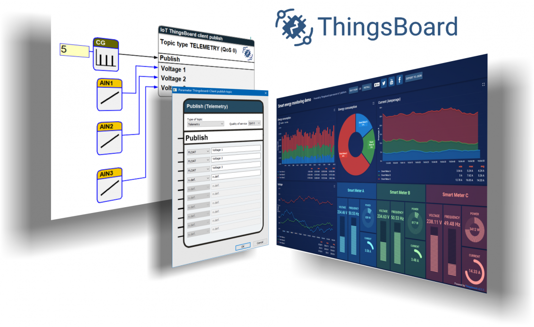 PACcubes and Thingsboard